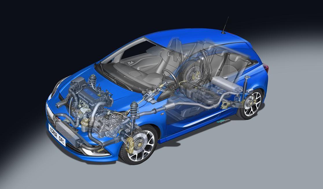 cq5dam.web .1280.1280252862529 Opel Corsa Opc :Πύραυλος τσέπης με 207 άλογα από 1600 κυβ.εκ Corsa, Corsa OPC, Opel, Opel Corsa OPC