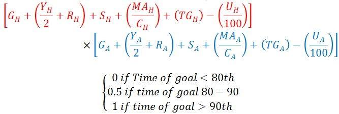 145046 1 52B252812529 Οι επιστήμονες της Nissan, αποκάλυψαν τον μαθηματικό τύπο μέτρησης του ενθουσιασμού των οπαδών στο ποδόσφαιρο ! Fun, Nissan, UEFA Champions League