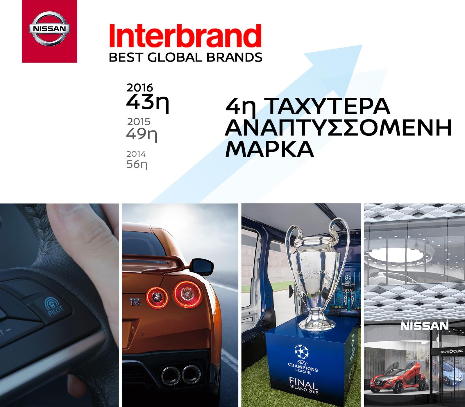 Interbrand infographic B GREEK H Nissan ανάμεσα στα κορυφαία εμπορικά σήματα της Υφηλίου