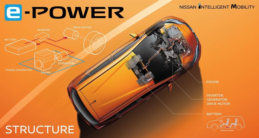 426159946 Nissan introduces new electric motor drivetrain e POWERrs e- POWER: ένα νέο σύστημα κίνησης από την Nissan
