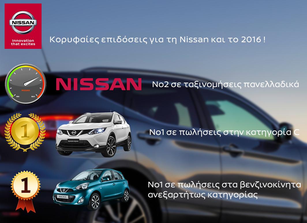 Infographic2BNissan2B2016