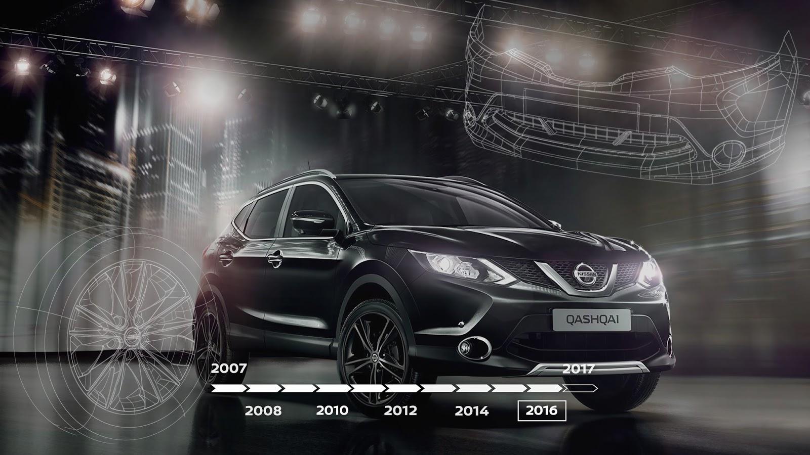 Nissan 1405 To Nissan QASHQAI έγινε 10 χρονών! Crossover, Nissan, Nissan Qashqai, SUV, videos