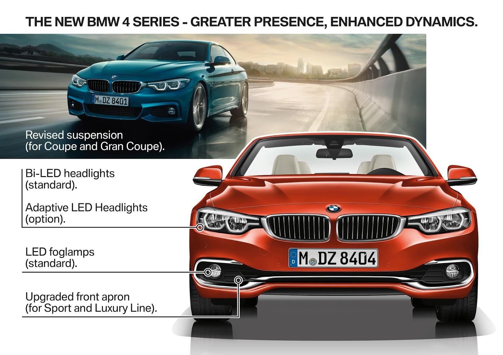 P90245356 highRes the new bmw 4 series Η νέα BMW Σειρά 4, με πιο σφιχτή ρύθμιση ανάρτησης BMW, Bmw 4, BMW 4 Cabrio, BMW 4 Coupe, BMW 4 Gran Coupé, Facelift