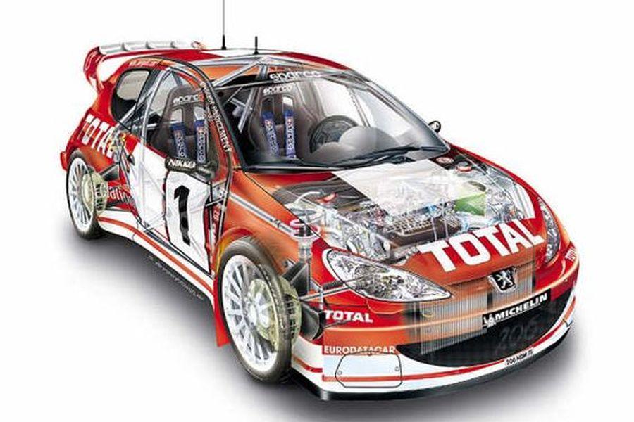 Peugeot 206 WRC 11 λεπτά τρέλας με πυροβολισμούς από Peugeot 206 WRC Peugeot, Peugeot 206, Peugeot 206 WRC, videos, WRC