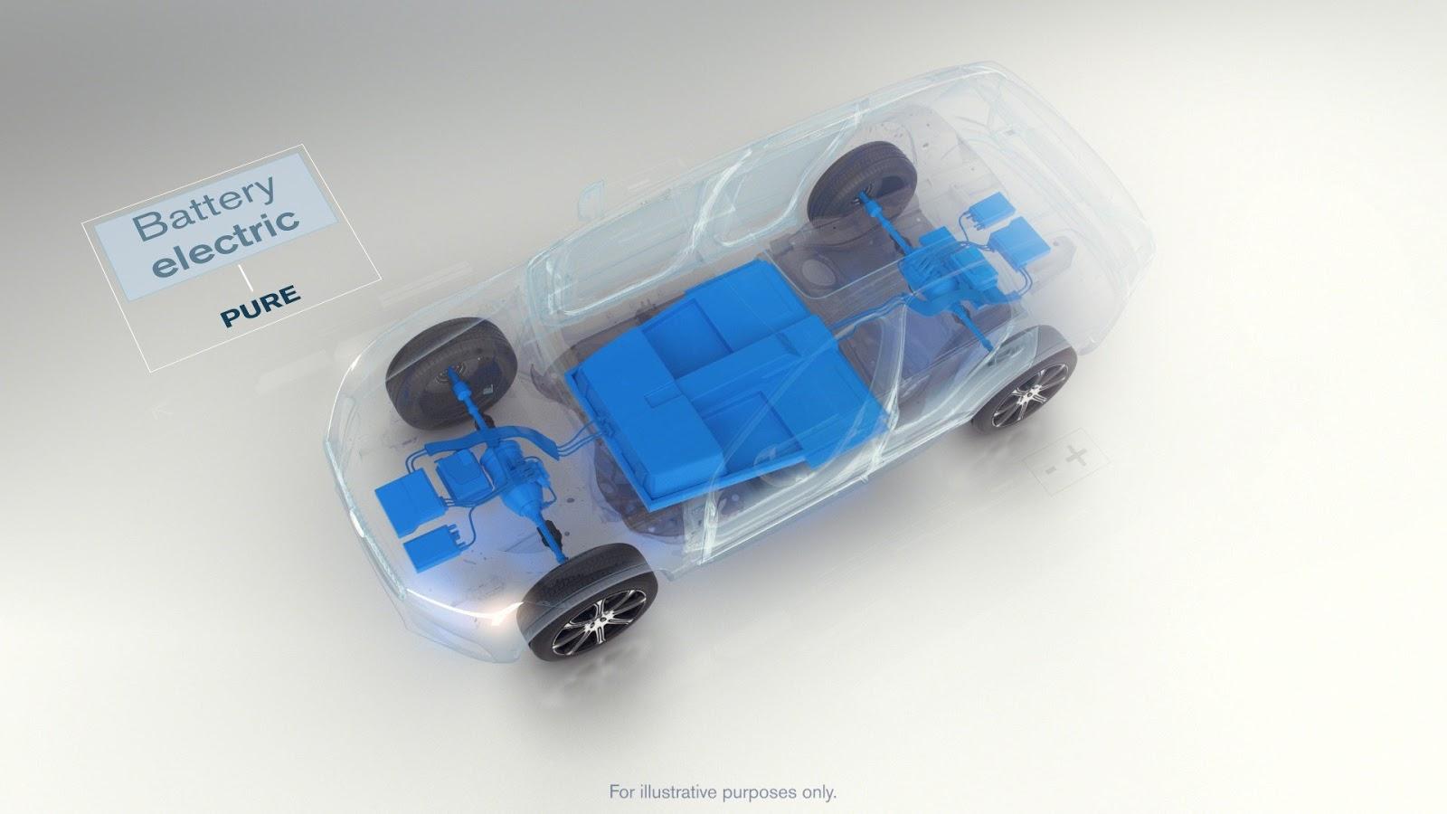 VOLVO BATTERY2BELECTRIC PURE Από το 2019, όλα τα Volvo θα έχουν ηλεκτροκινητήρα Hybrid, Volvo, zblog, καινούργιο, καινούρια, υβριδικό