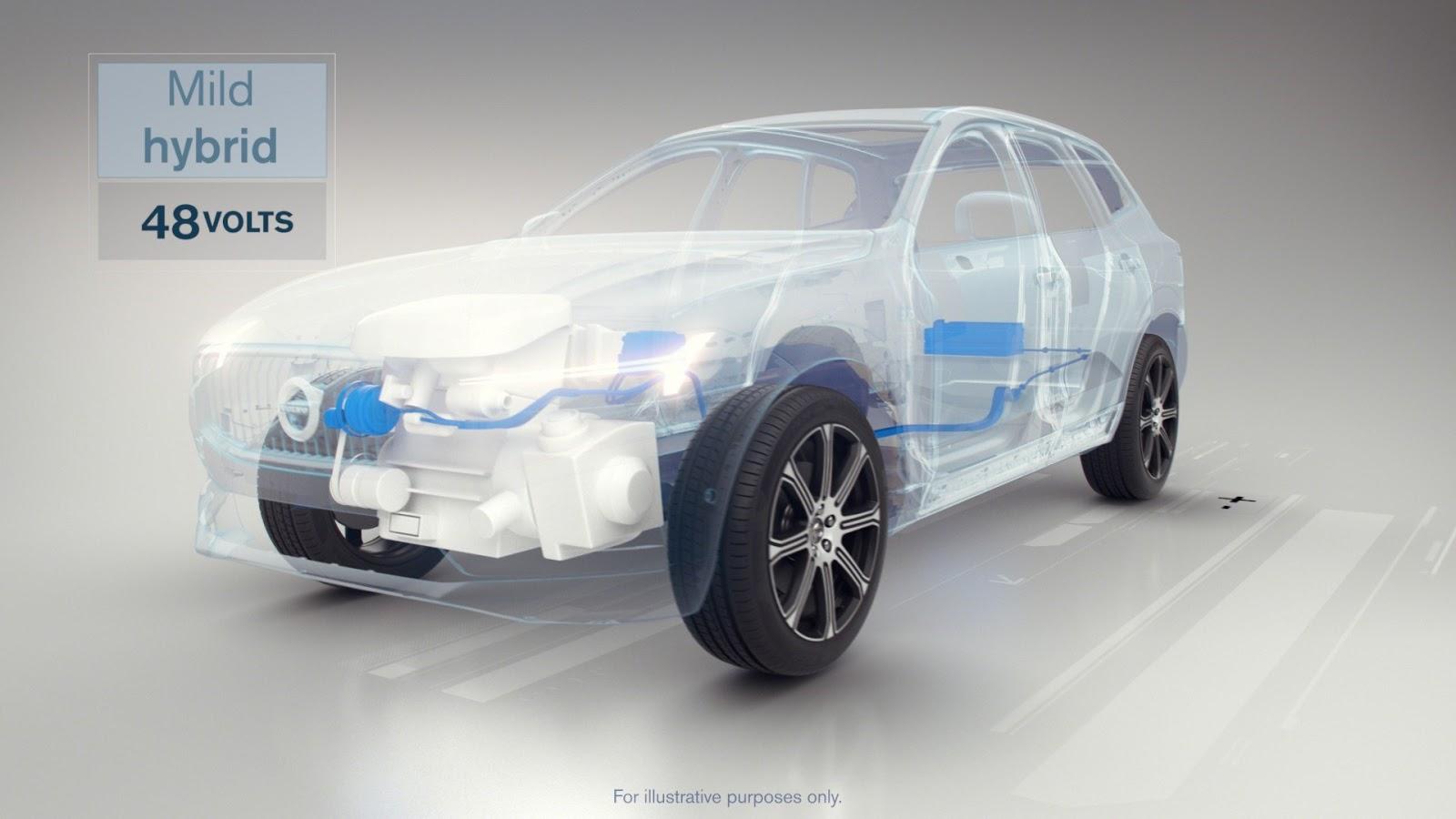 VOLVO MILD2BHYBRID 482BVOLTS Από το 2019, όλα τα Volvo θα έχουν ηλεκτροκινητήρα Hybrid, Volvo, zblog, καινούργιο, καινούρια, υβριδικό