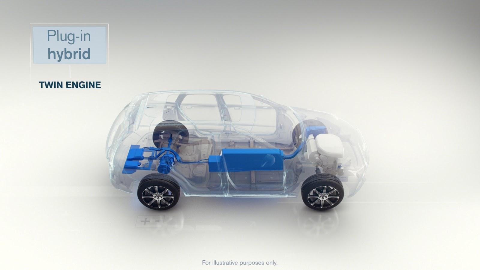 VOLVO TWIN2BENGINE PLUG IN2BHYBRID Από το 2019, όλα τα Volvo θα έχουν ηλεκτροκινητήρα Hybrid, Volvo, zblog, καινούργιο, καινούρια, υβριδικό
