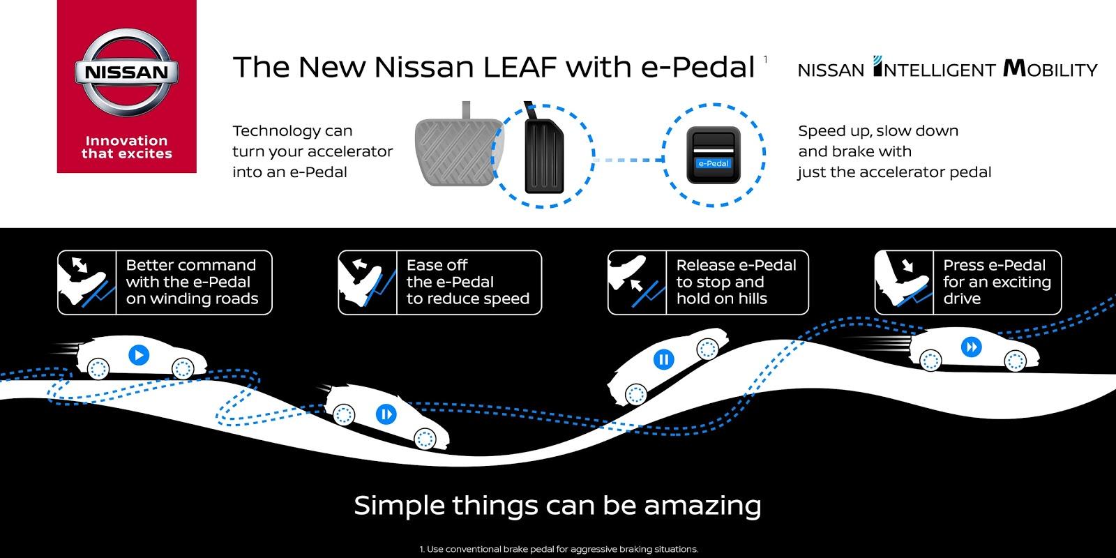 ePedal infographic LEAF2BTeaser Global Τι είναι το e-pedal που θα φοράει το Nissan Leaf video, videos, βίντεο