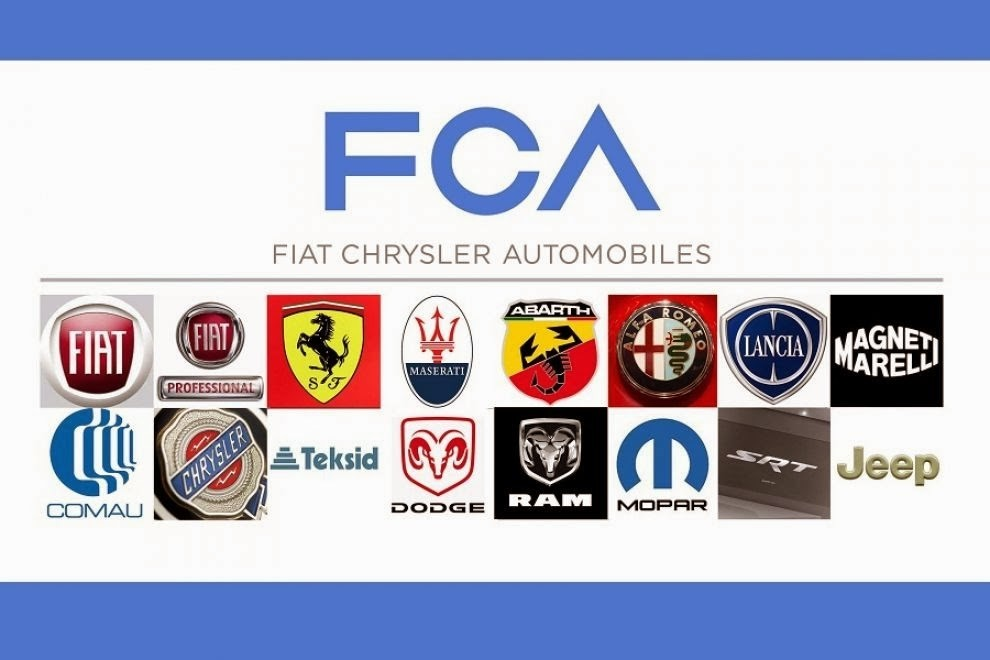 H FCA εξετάζει απόσχιση για Maserati, Alfa Romeo Alfa, alfa romeo, Chrysler, FCA, Fiat, Fiat Chrysler Automobiles, Maserati, zblog
