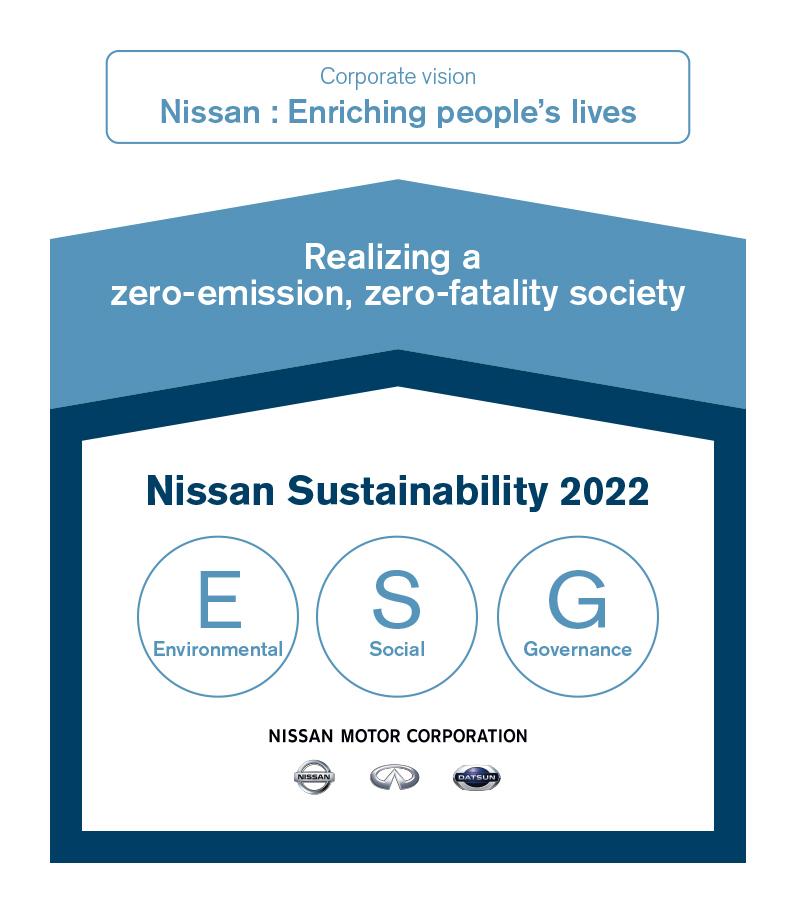 Nissan2BESG 1