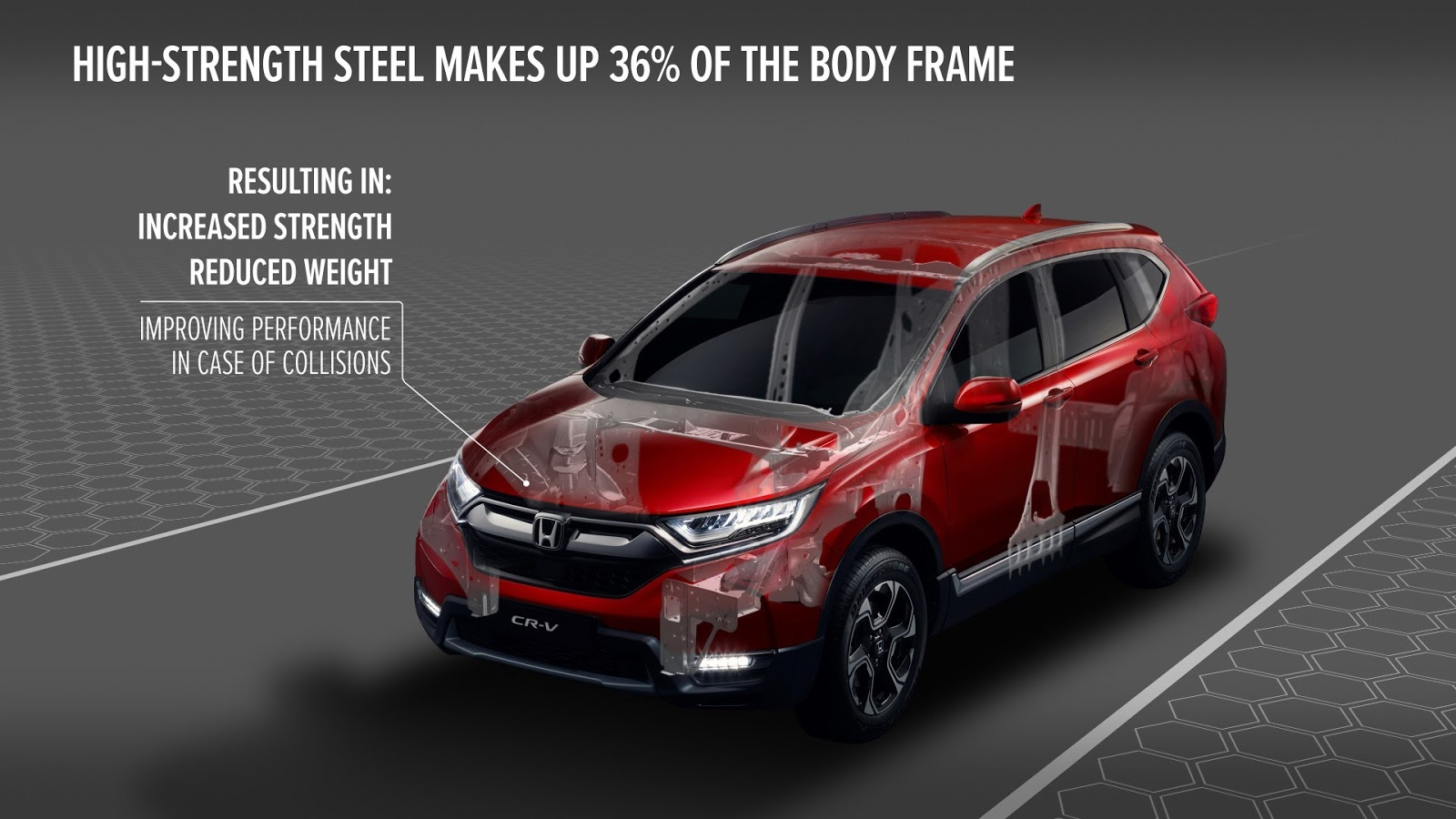 133738 Honda reveals engineering behind strongest safest and most dynamic CR V