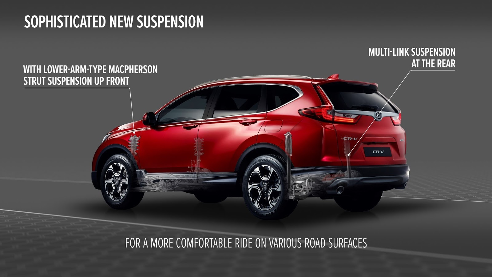 133740 Honda reveals engineering behind strongest safest and most dynamic CR V2B2528125292B252812529