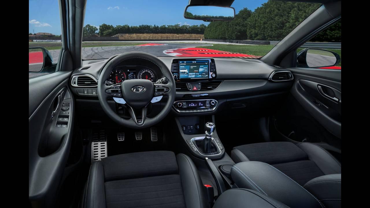 HYUNDAIESOT Πώς είναι να ζείς με ένα Hyundai i30N Hyundai, hyundai i30n, Hyundai Ελλάς, TEST, video, videos, zblog, ΔΟΚΙΜΕΣ