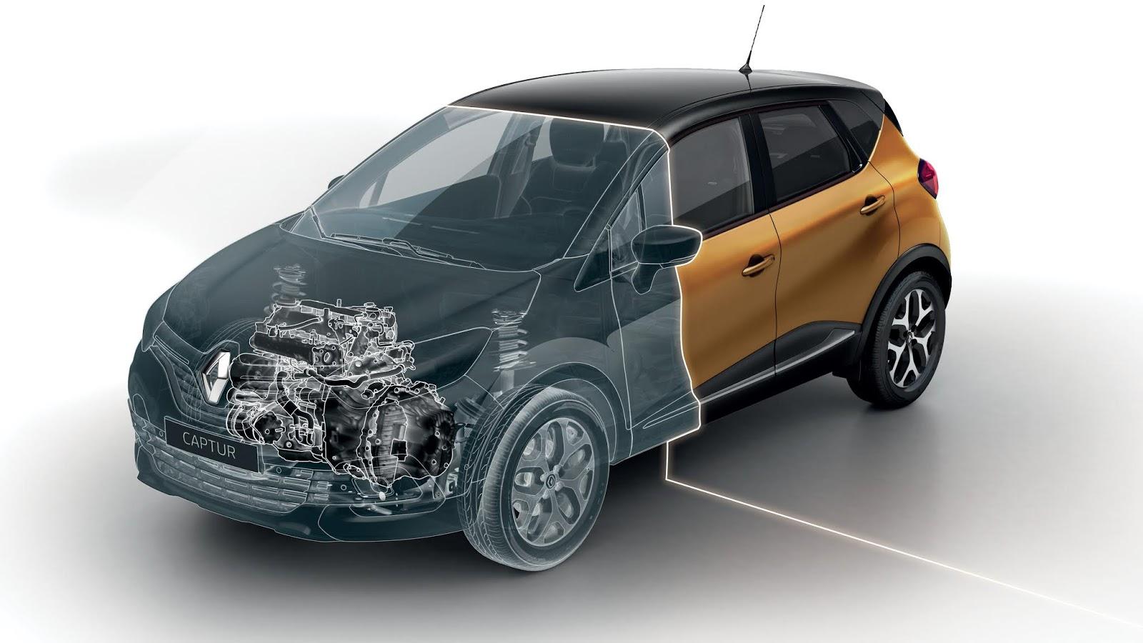 00127105 Από 15.980 ευρώ το Renault Captur με το νέο μοτέρ 1,3 λίτρων compact SUV, Crossover, Renault, Renault Captur, Renault Captur Energy 1.3 TCe, zblog, καινούρια, τιμες