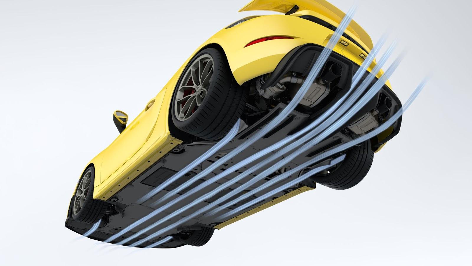 high 718 cayman gt4 2019 porsche ag 1 Δύο εκπληκτικά νέα driver's cars απο τη Porsche Porsche, porsche 718, Porsche 718 Boxster, Porsche 718 Boxster S, porsche 718 cayman, porsche 718 cayman gt4, porsche cayman, porsche cayman s, porsche gt4, Sports, sportscar, zblog