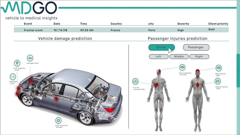 Image MGDO Τα Hyundai θα ενημερώνουν εάν τραυματίστηκαν οι επιβάτες τους, μετά από ατύχημα Hyundai, ασφάλεια, Τεχνολογία