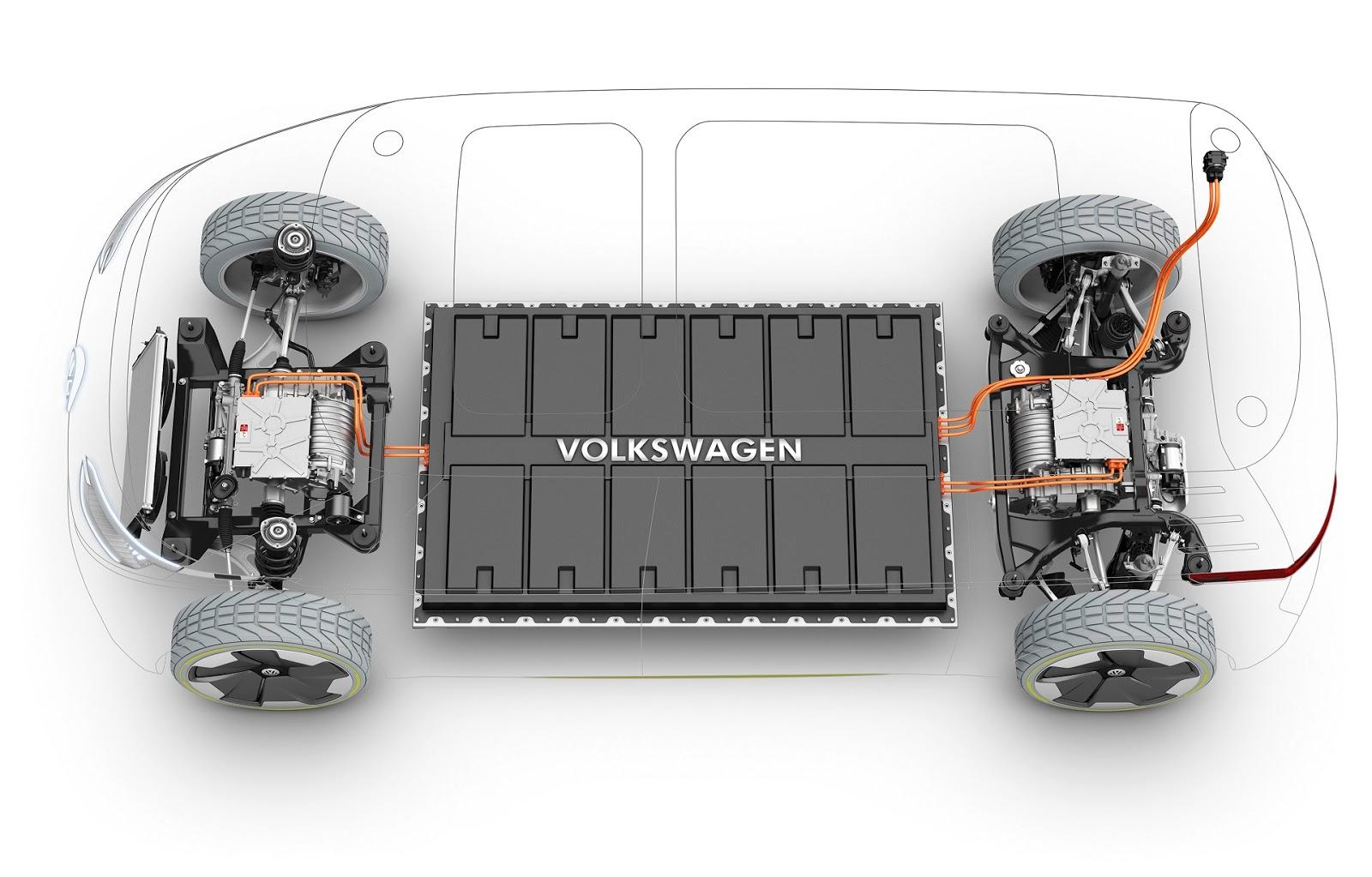 VOLKSWAGEN2B 2BLITHIUM2BQ2526A 1 Ένα Q&A για τις μπαταρίες, με την Volkswagen Volkswagen, ειδήσεις, ηλεκτρικά, μπαταρία