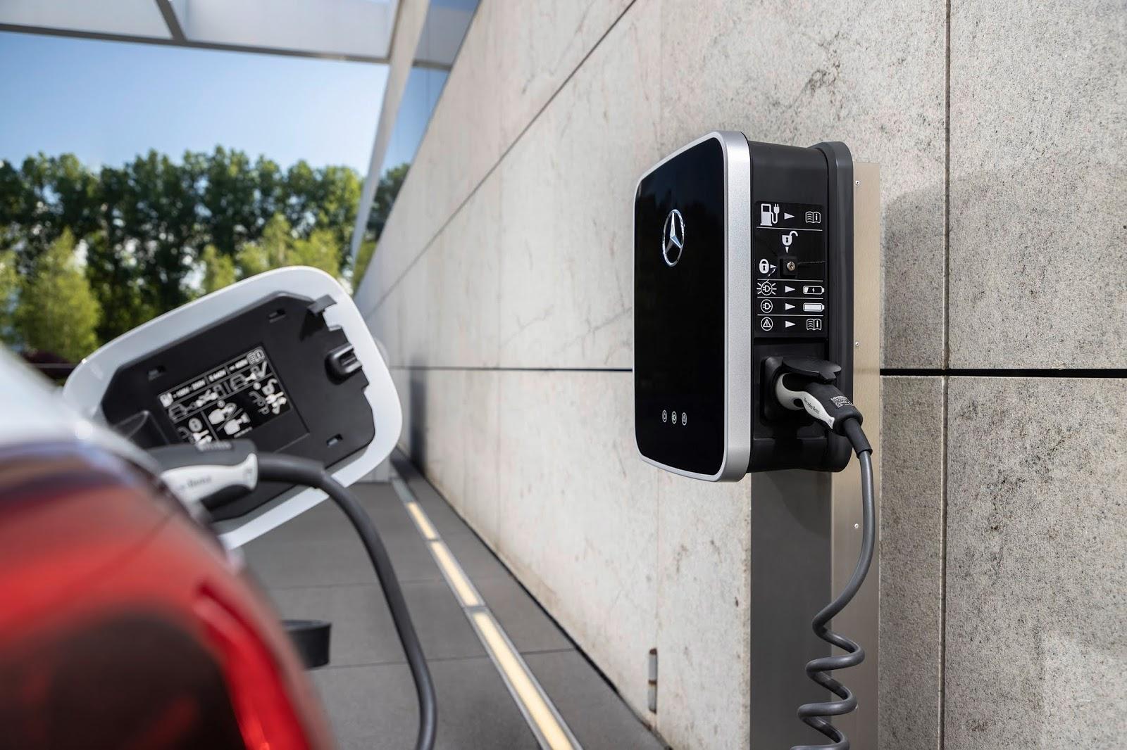 20C0351 001 Mercedes EQ Power : Τα Plug-in hybrid προσφέρουν τα οφέλη της ηλεκτροκίνησης, στις καθημερινές μετακινήσεις