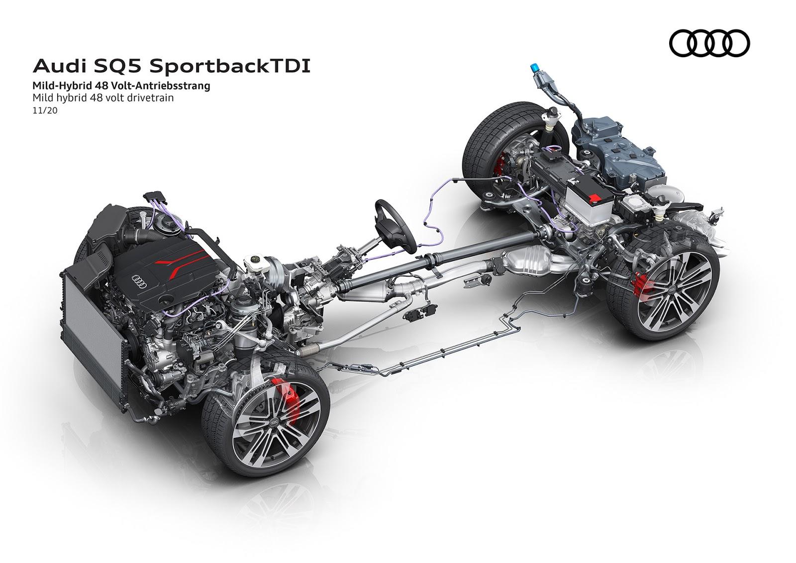 AUDI2BSQ52BSPORTBACK2BTDI 7 Audi SQ5 Sportback TDI: η σπορ έκδοση στην κορυφή της γκάμας του μοντέλου Audi, Audi SQ5, SQ5, ειδήσεις, καινούργιο, καινούρια, καινούριο