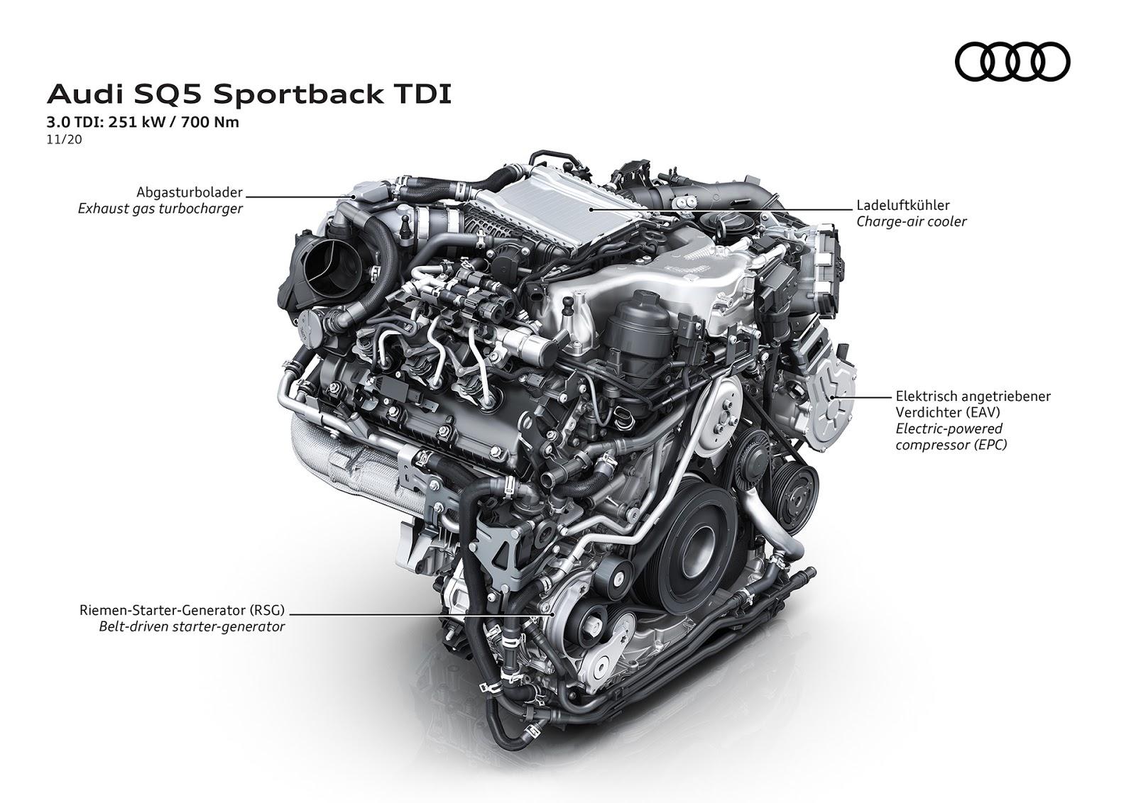 AUDI2BSQ52BSPORTBACK2BTDI 8 Audi SQ5 Sportback TDI: η σπορ έκδοση στην κορυφή της γκάμας του μοντέλου Audi, Audi SQ5, SQ5, ειδήσεις, καινούργιο, καινούρια, καινούριο