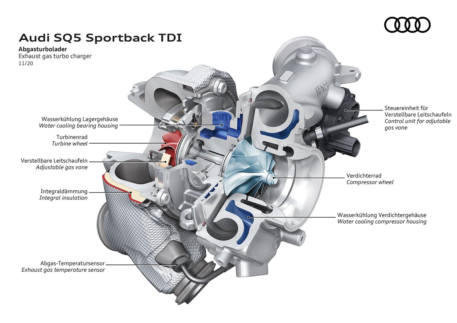 AUDI2BSQ52BSPORTBACK2BTDI 9 Audi SQ5 Sportback TDI: η σπορ έκδοση στην κορυφή της γκάμας του μοντέλου Audi, Audi SQ5, SQ5, ειδήσεις, καινούργιο, καινούρια, καινούριο