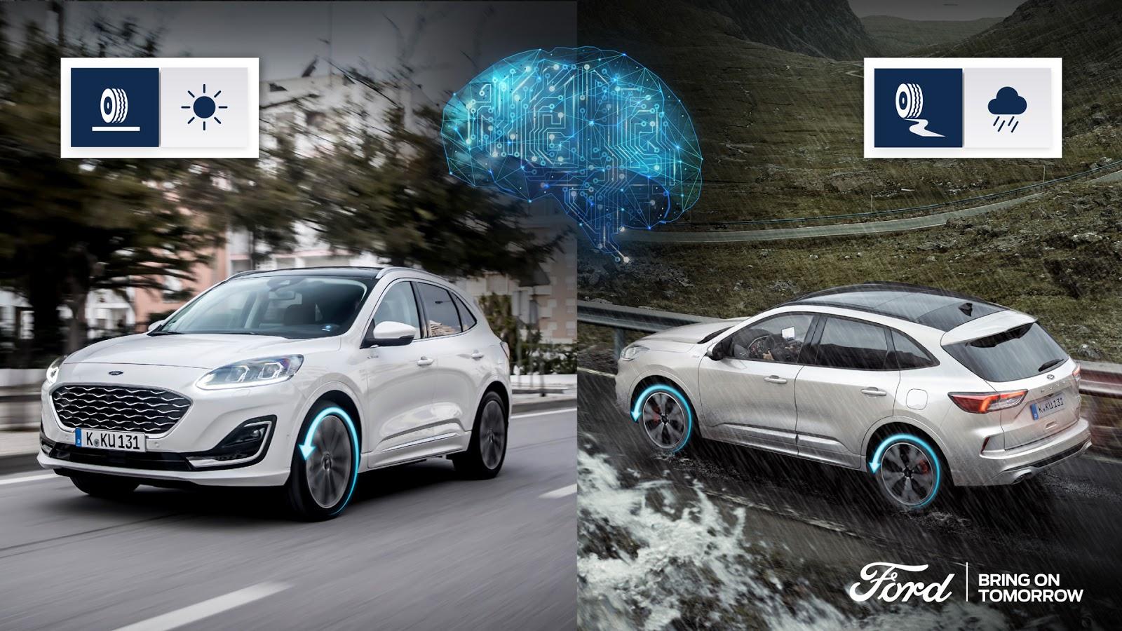 Kuga iAWD graphic Η τεχνητη νοημοσυνη στo συστημα τετρακινησης του Ford Kuga