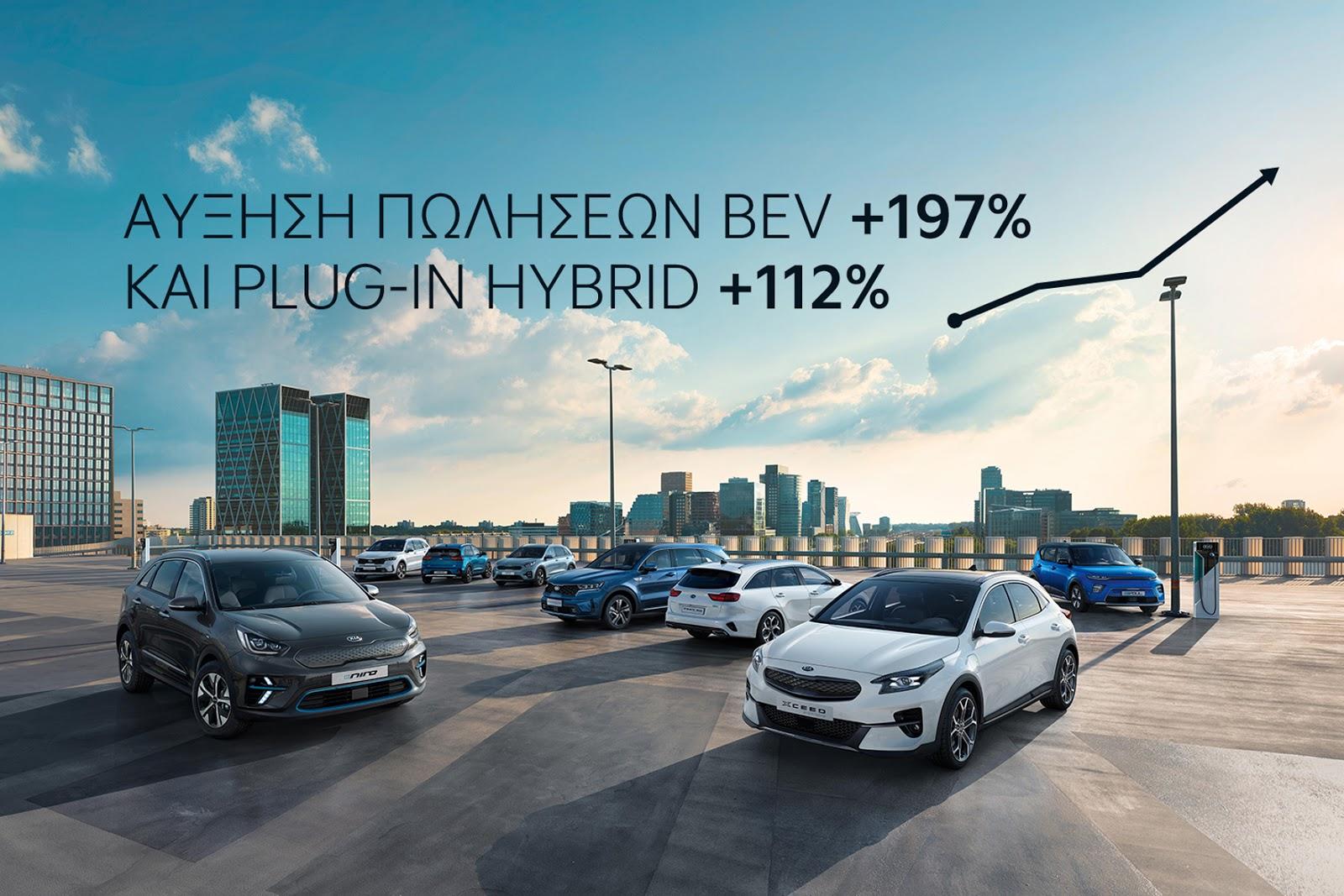 20210129 kia 2020 sales gr digital 1764x1176 Kia : Σημείωσε το υψηλότερο μερίδιο αγοράς της μέχρι σήμερα, στην Ευρώπη Kia, ειδήσεις, πωλήσεις