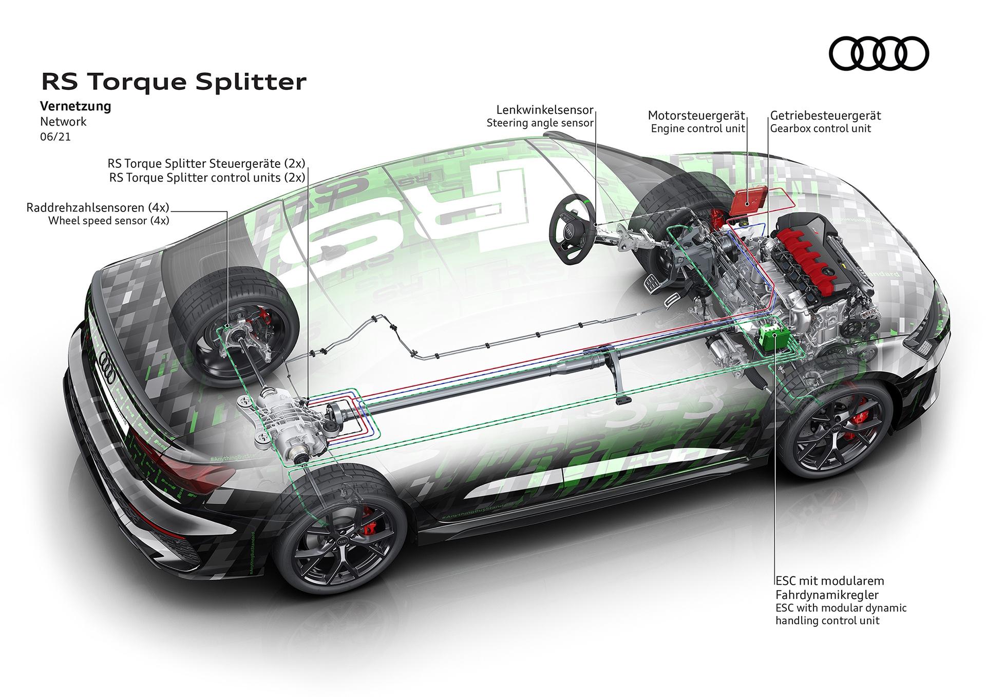 NEO AUDI RS 3 TORQUE SPLITTER 13 Πώς λειτουργεί το RS Torque Splitter του νέου Audi RS 3 Audi, Audi RS, Audi RS3, RS3, zblog, ειδήσεις, Νέα, τεχνικά