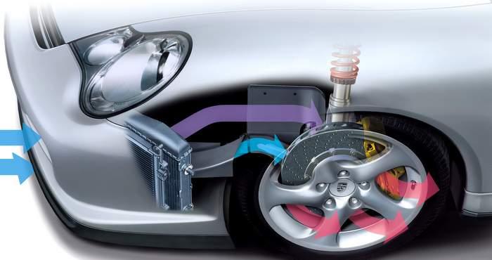 psiktiko Τι να προσέξεις στο αυτοκίνητό σου με τον καύσωνα zblog, αυτοκίνητα, ζέστη, ΣΥΜΒΟΥΛΕΣ