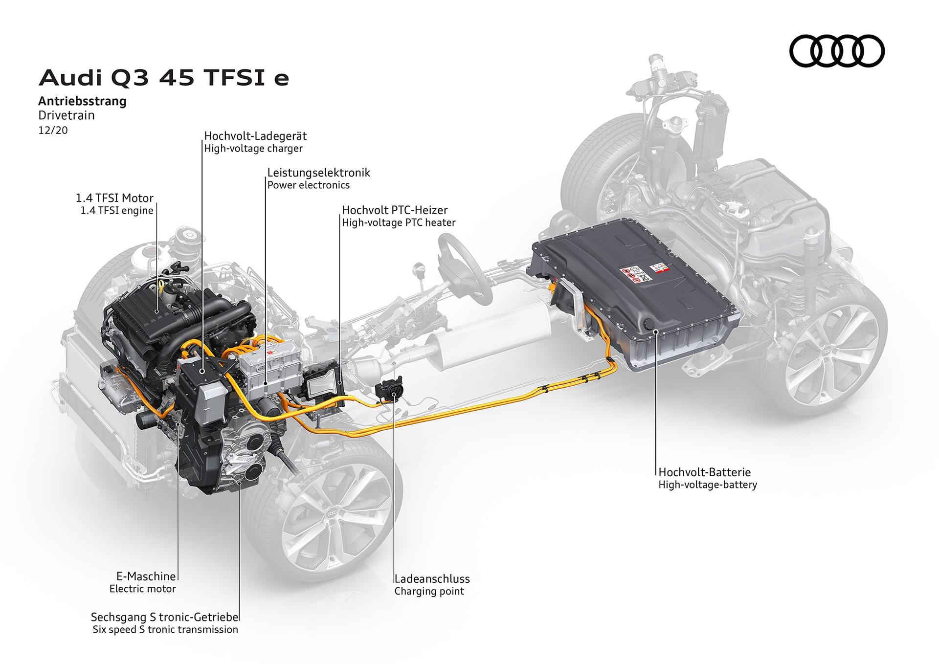 AUDI Q3 TFSI e 74 Αυτά είναι τα plug-in hybrid Audi Q3 TFSI e & Q3 Sportback TFSI e Audi, Audi Q3, Hybrid, plug-in hybrid, Q3, ειδήσεις, Νέα, υβριδικό