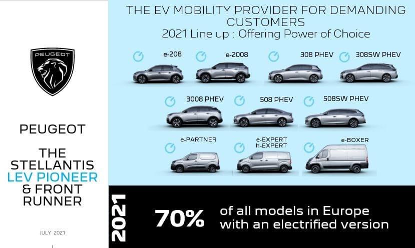 Line Up Peugeot Το σχέδιο της Peugeot για τα ηλεκτρικά μοντέλα της Electric cars, electric trucks, electric vehicles, Hybrid, Peugeot, Peugeot 308, plug-in hybrid, zblog, ειδήσεις, ηλεκτρικά, ηλεκτροκινηση, Νέα, υβριδικό